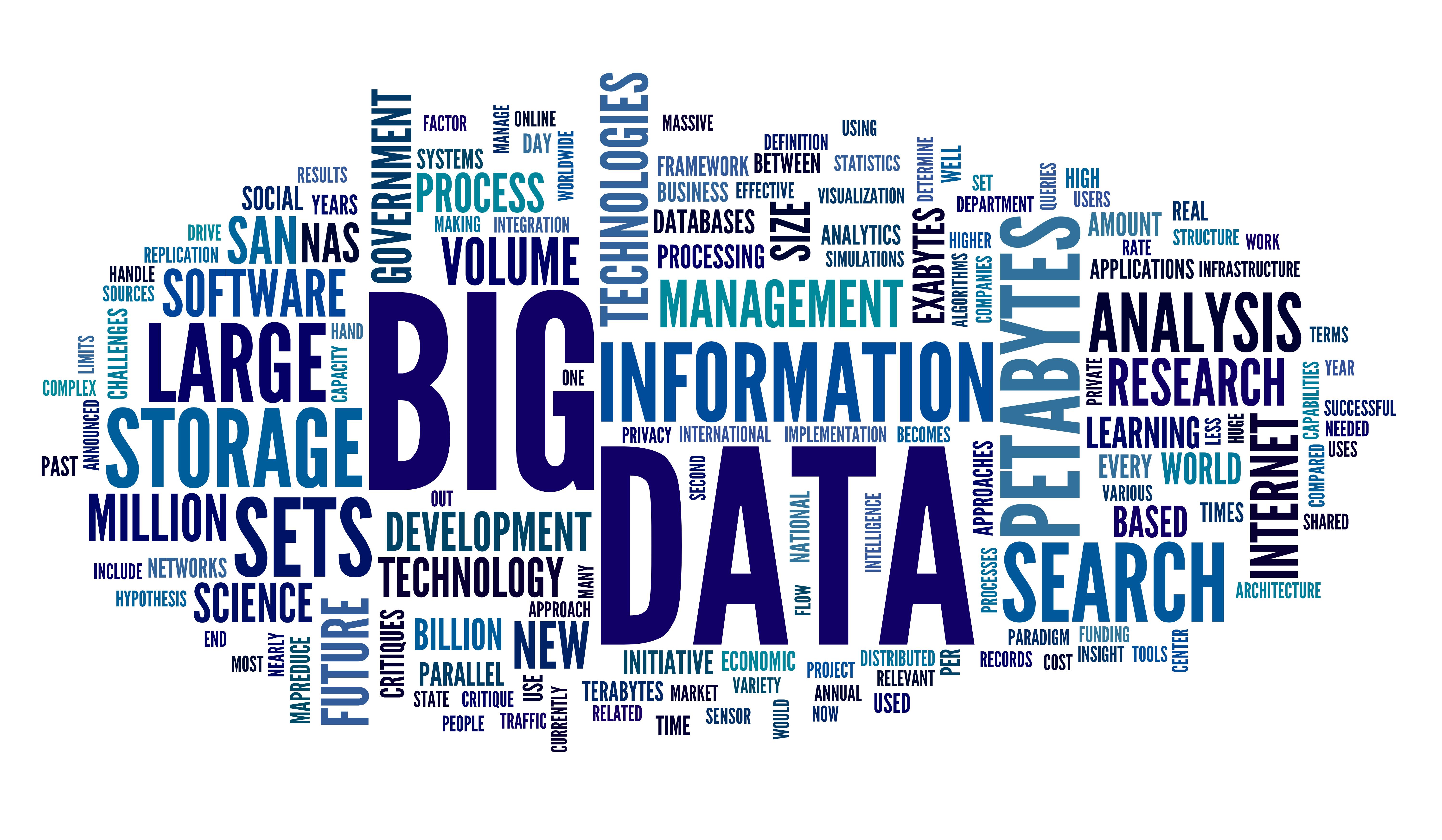 Big Data Analytics, Metrics And KPIs For Management Reporting