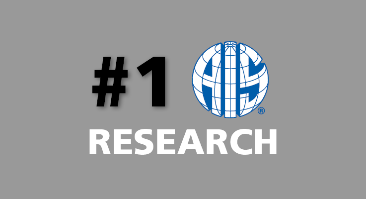 MIS research ranking