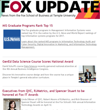 Fox Update April 2016