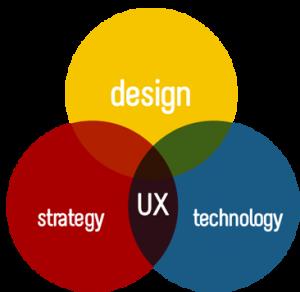 ux-design-diagram
