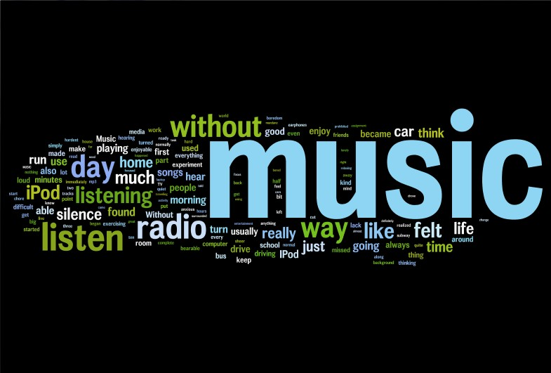 Music ...  Personal Interests